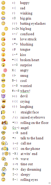 Yahoo Emoticons-II